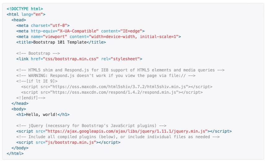 Bootstrap A Responsive Html Framework Function1