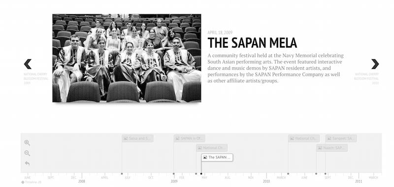 SAPAN Timeline