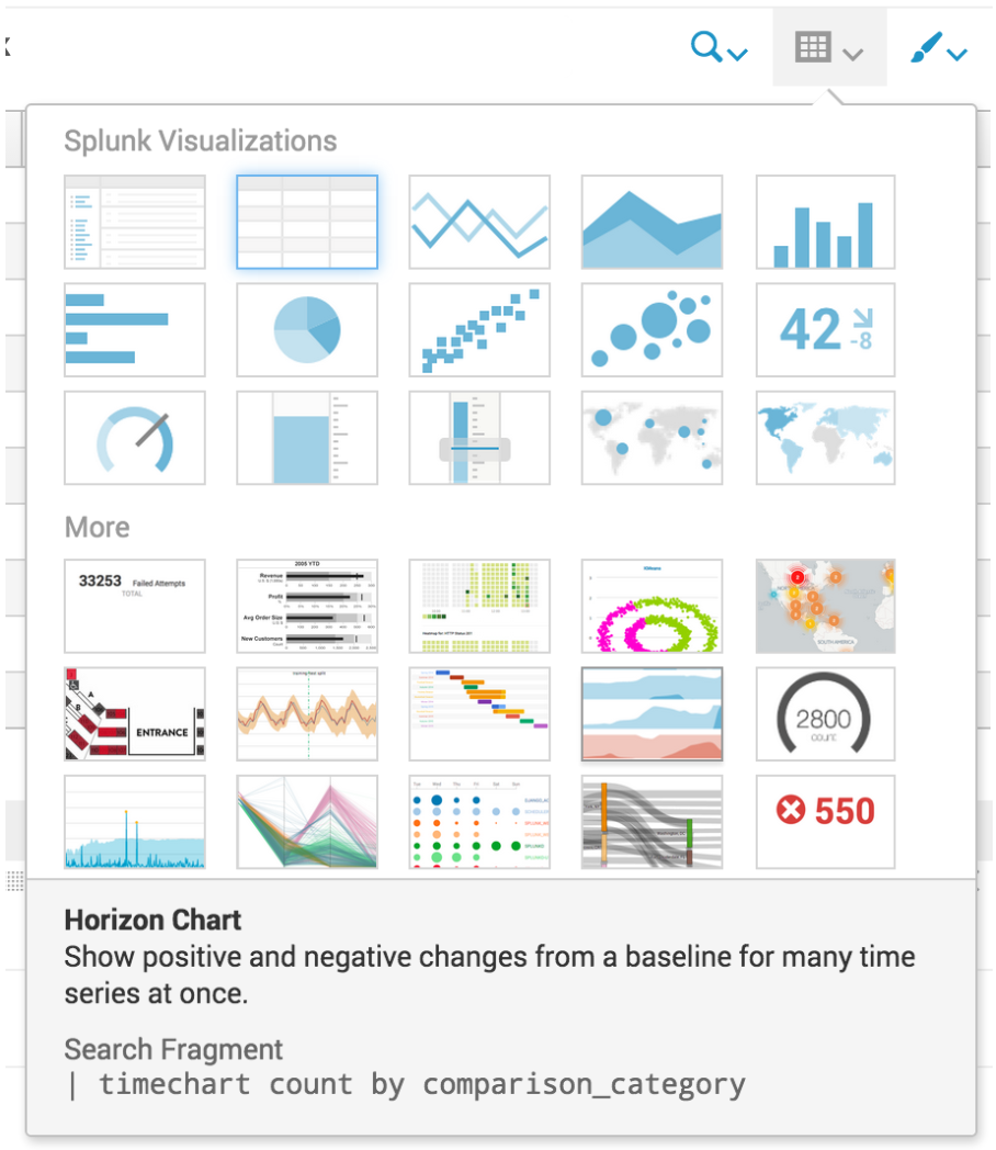 Creating And Using New Custom Visualizations In Splunk 64 Function1