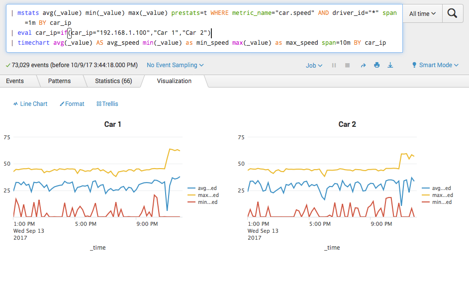 New in Splunk 7 0 – Metrics!   Function1
