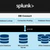 Splunk DB Connect Diagram