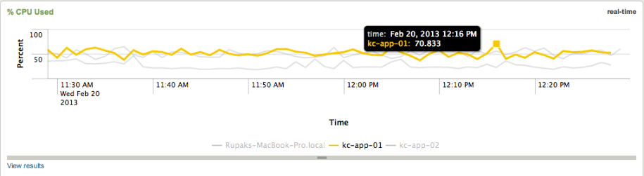 Splunk | Page 9 | Function1